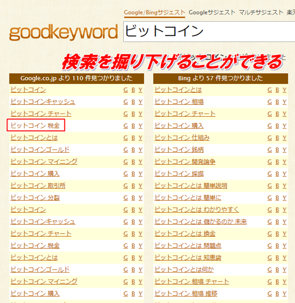 goodkeywordでさらに関連キーワードを掘り下げる