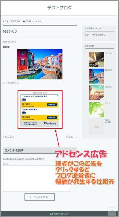 Google AdSenseを貼ったブログ例