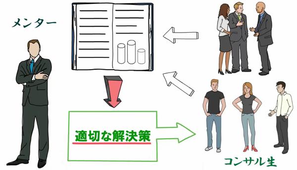 ブログ収益化を人から教わるメリットの図解イラスト
