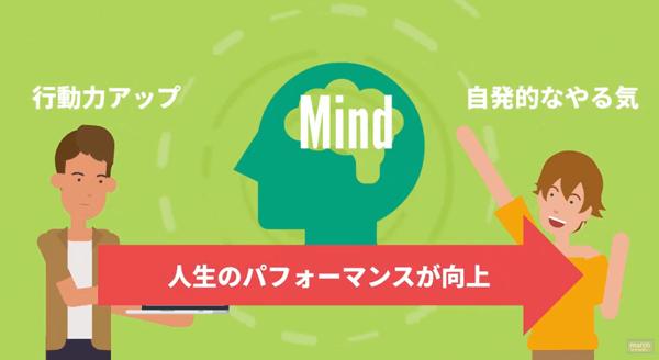 マインドセットを学べば人生のパフォーマンスが向上することを表したイラスト