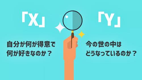 島田紳助のXY理論